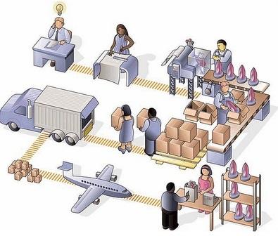 Producci n distribuci n y consumo de bienes y servicios for Registro de bienes muebles central