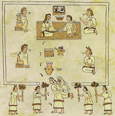 Aztecas Sociedad Y Vida Cotidiana Socialhizo