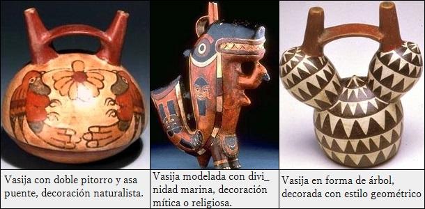 Civilizaciones andinas cultura nazca socialhizo for Que es ceramica