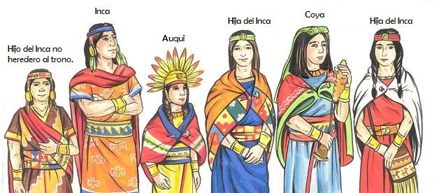 Incas: Sociedad y vida cotidiana | SocialHizo